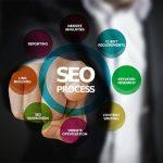 מקדם אתרים פרילנסר או חברה לקידום אתרים
